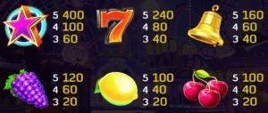 symboler på spilleautomat