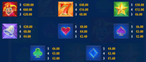 gevinstsymboler joker strike spilleautomat